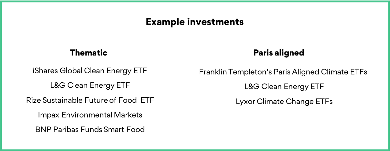 Thematic and Paris-aligned investments